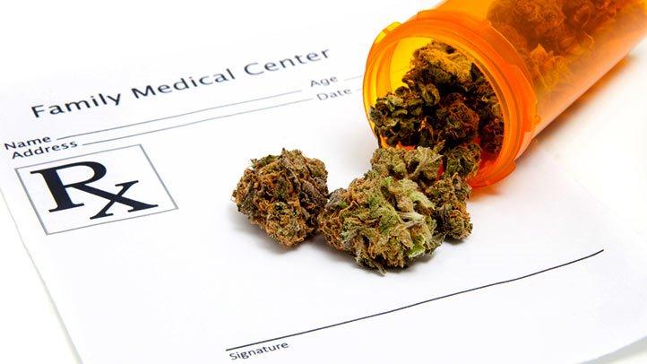 medyczna marihuana na reumatyzm